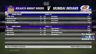 IPL LIVE - KKR Vs MI - Chotimanoo :ive