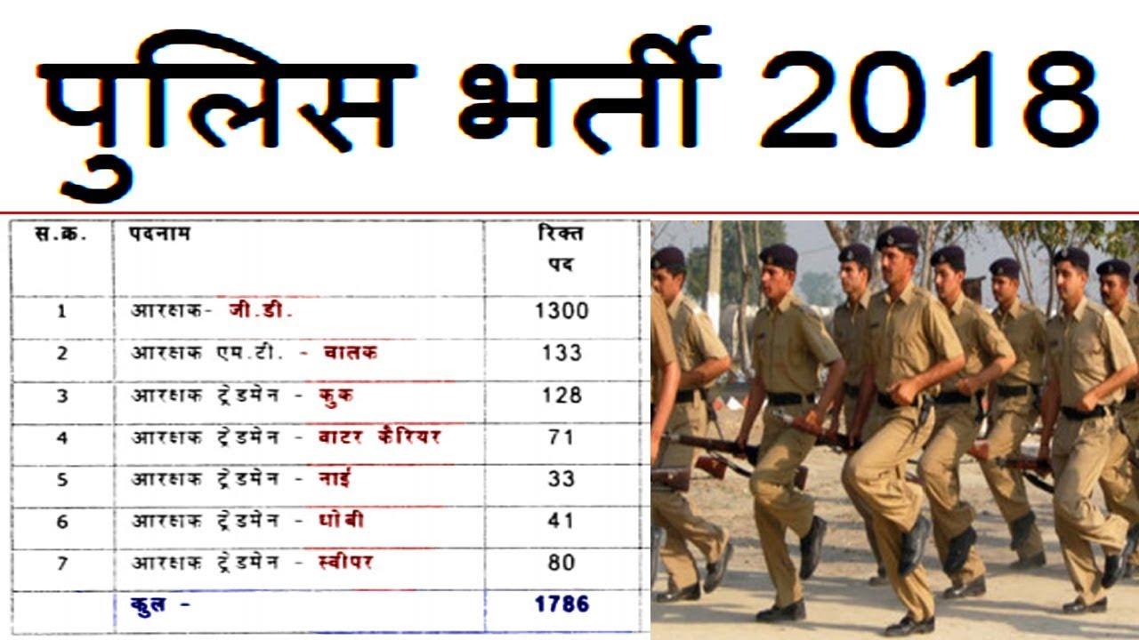 Police Jobs 2018 Constable Bharti 2018 Cg Police