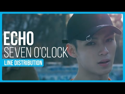Seven O'Clock (SOC) - Echo Line Distribution (Color Coded)