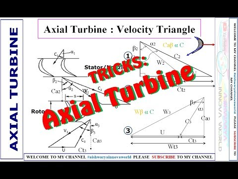 Tricks: Axial Turbine || velocity Triangle/Degree of Reaction/Efficiency||  Aero/Mech