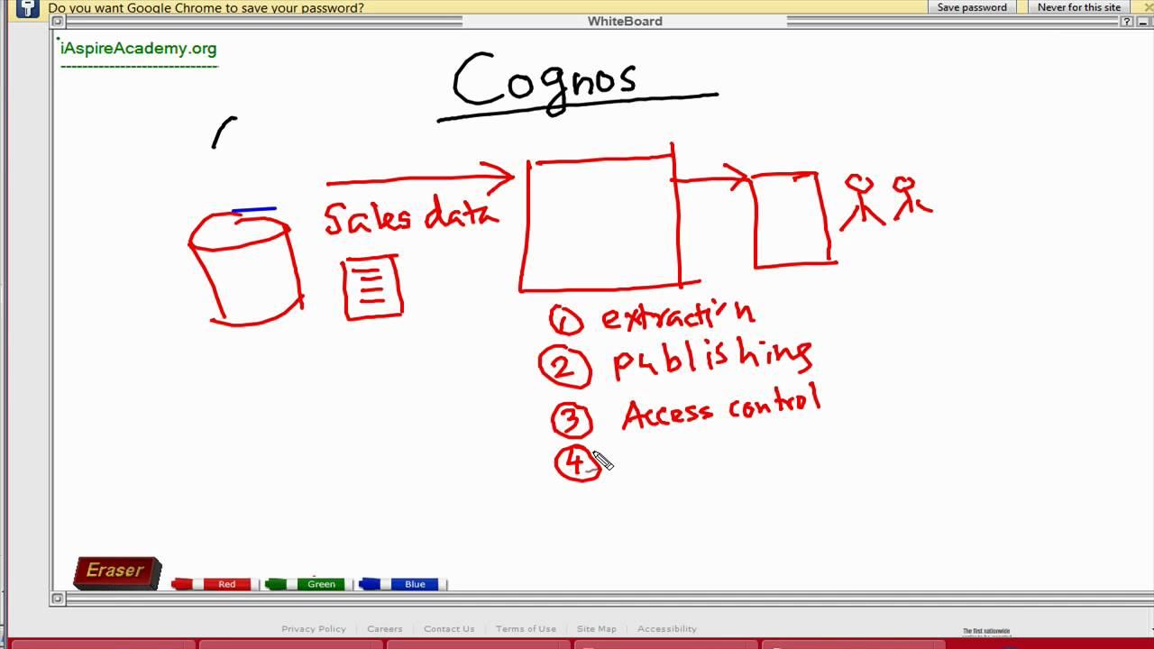 Cognos Tutorial   1 Cognos Overview.mov   YouTube