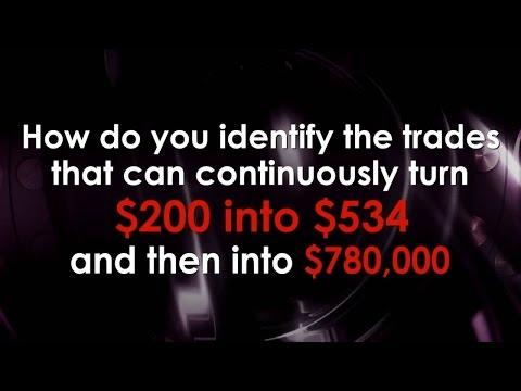 Top 5 US Forex Brokers -