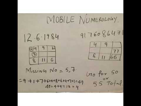 PHONE  NUMBER NUMEROLOGY