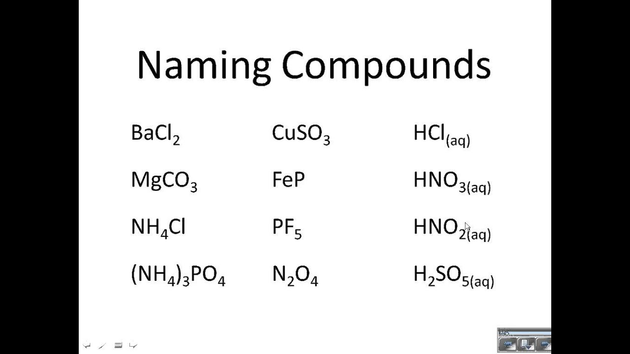 5 Naming Acids Formed From Poly With Ite Ending