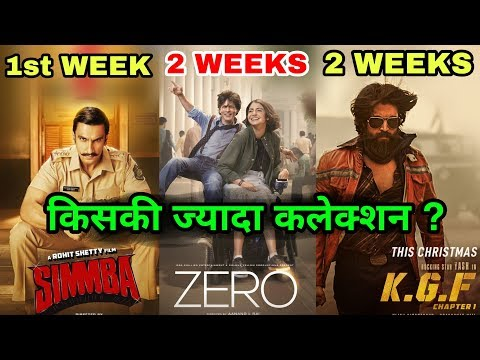 box office collection 2019 2019