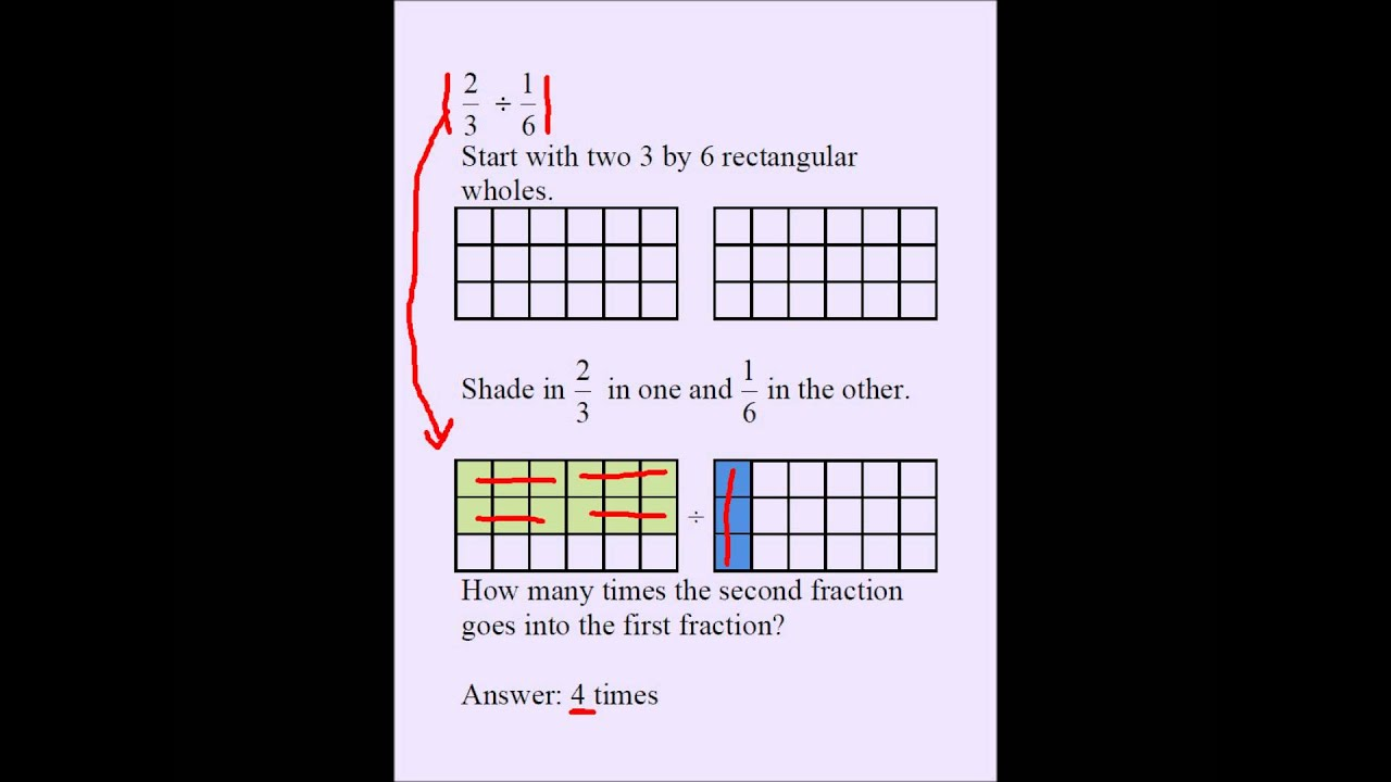 Division Of Fractions Visual Method