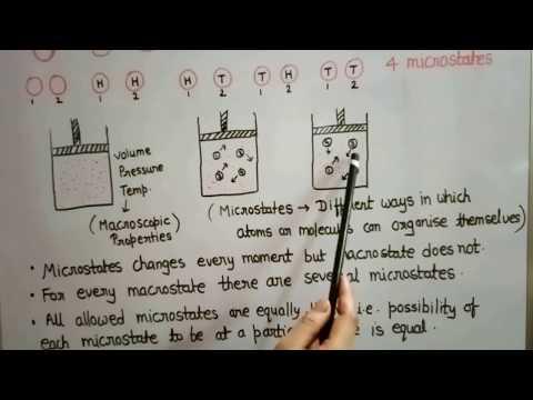 Macrostates& microstates; calculation of microstates