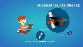B.Sc. / B.A. in Liberal Arts Education at Era University