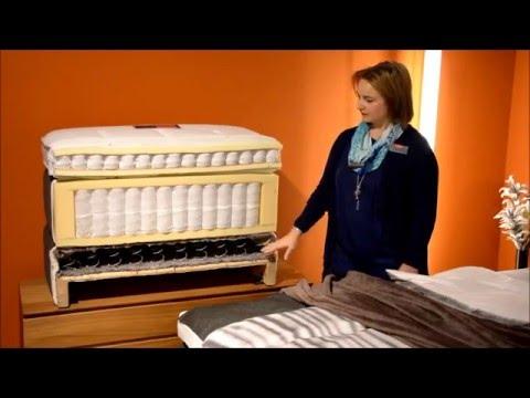 full download montage aufbau eines boxspringbettes von m. Black Bedroom Furniture Sets. Home Design Ideas