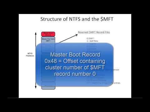 NTFS Forensics and the Master File Table