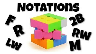 Basic Notations Of Rubiks Cube | 3×3 And 4×4 | Hindi/Urdu | Rubiks Cube in Pakistan