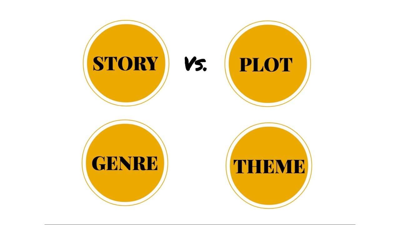 Story, Plot, Genre, Theme - Screenwriting Basics