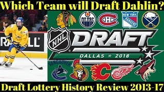 NHL Draft Lottery 2018 - Plus Draft Lottery Historical review