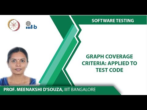Graph Coverage Criteria: Applied to Test Code
