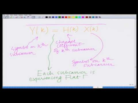 Lecture 48: Cyclic Prefix in OFDM Systems