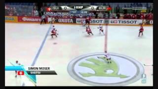 Top 10 Hits IIHF Men