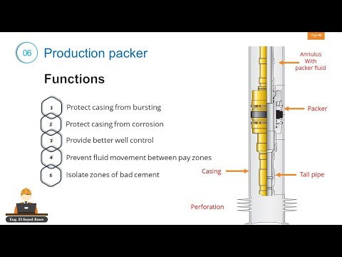 Downhole Completion Tools (packer Part 1).