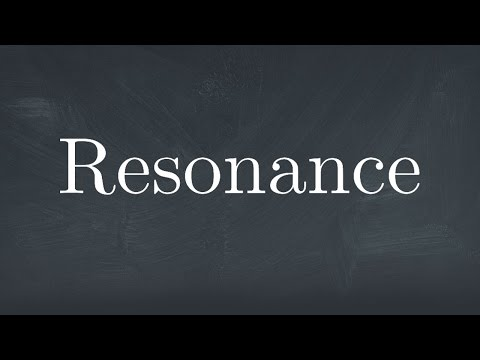 Intuitive Explanation of Resonance by Helmholtz