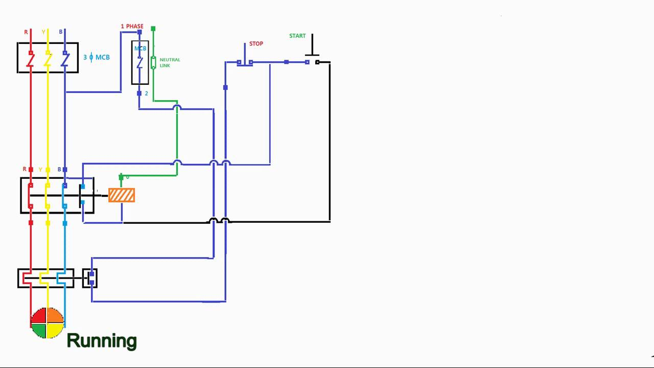 maxresdefault dol starter operation and control wiring animation video youtube dol starter wiring diagram at gsmx.co