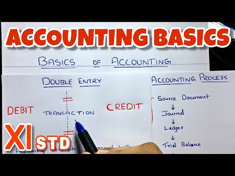Basic Concept of Accounting By Saheb Academy - Class 11 / B.COM / CA Foundation