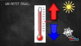 Capsule 2: Le thermomètre