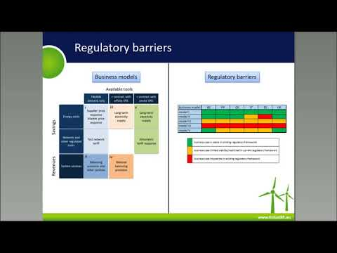 Policy recommendations for the Clean Energy package based on IndustRE project findings