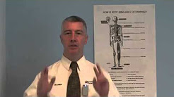 Atlas Orthogonal Chiropractic In Charlottesville, VA