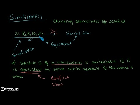 Understanding Serializability | Transaction Management