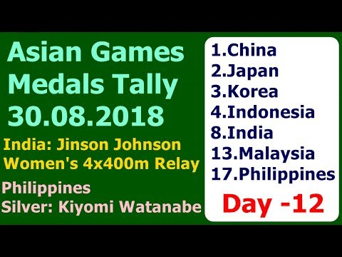 Today Asian Games Medal Tally 30.08.2018. Day 12 India Philippines Jinson Johnson, Kiyomi Watanabe