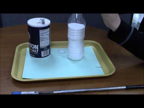 Magnetic Bottle