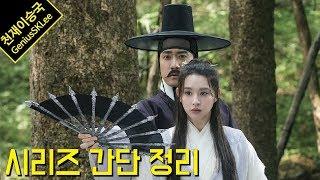 '조선명탐정 3: 흡혈괴마의 비밀' 보기 전, 시리즈의 주요 등장인물과 특징 정리