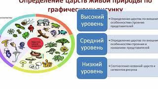 Естествознание 5 класс, видео № 7