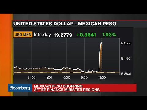 Mexican Finance Minister Urzua's Resignation Sends Peso Tumbling