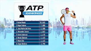ATP Rankings Update 3 September 2018