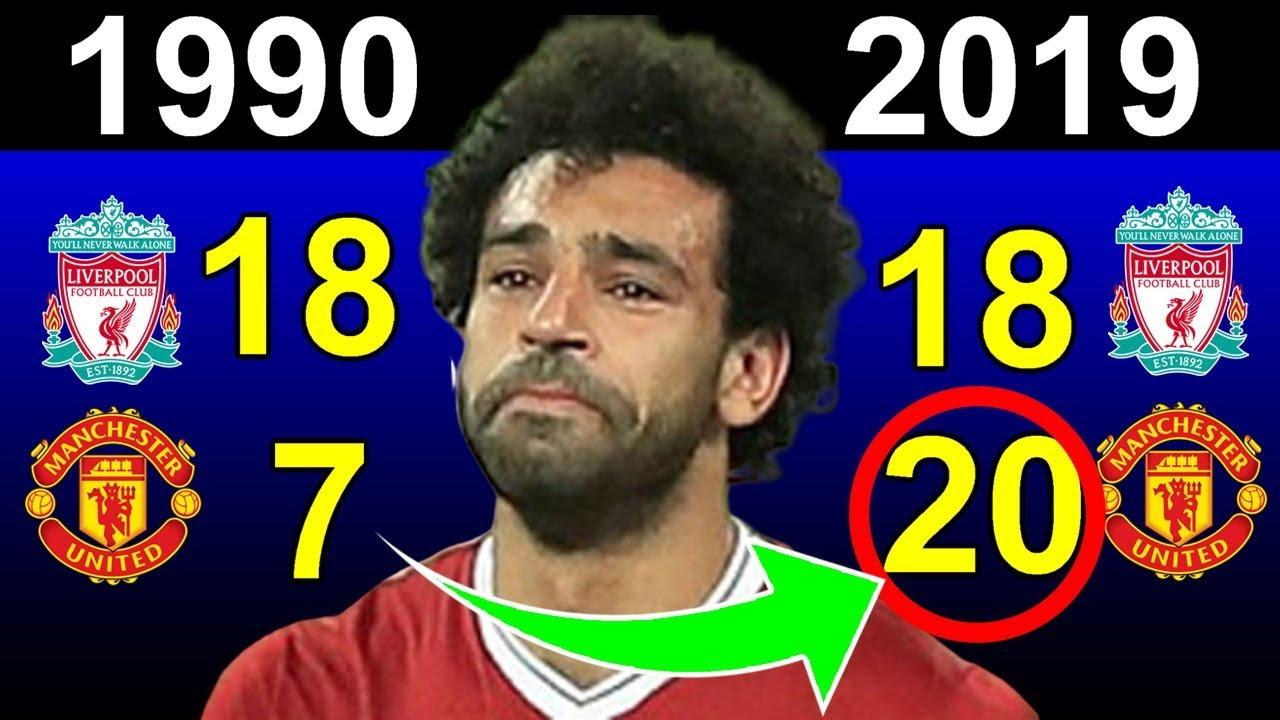 20 شيئاً غريباً حدث منذ آخر مرة فاز ليفربول بالدوري الإنجليزي| برشلونة كان 0 لقب في الأبطال!!