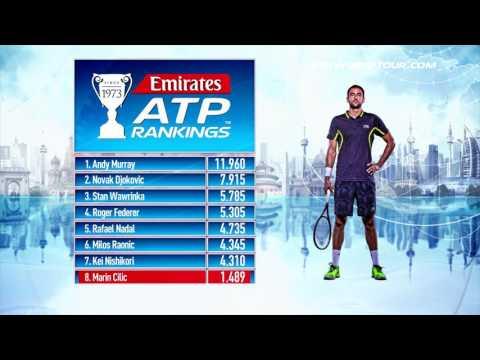 Emirates ATP Rankings Update 10 April 2017