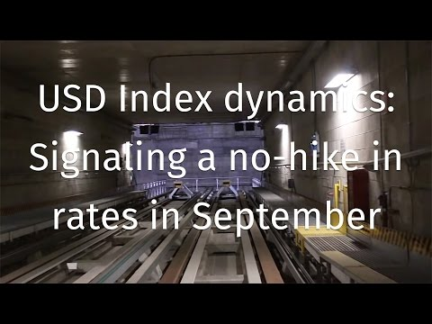 USD Index dynamics: Signaling a no-hike in rates in September