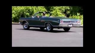 1966 Buick Skylark GS | St. Louis Car Museum & Sales