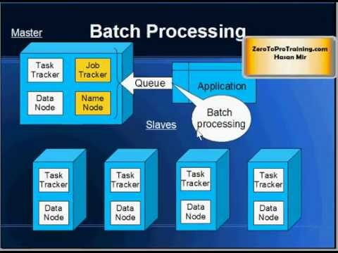 Hadoop Tutorial 1 - What is Hadoop?
