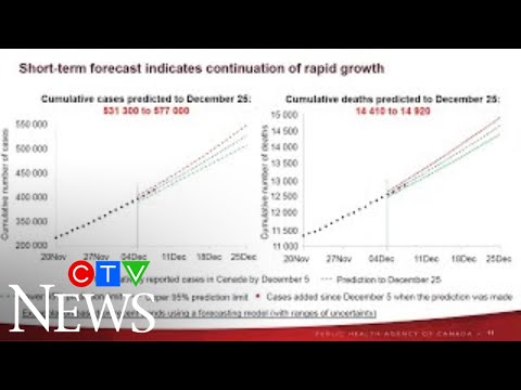 Full update on new Canada COVID-19 modelling data