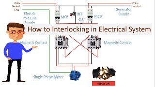 How to Interlocking in Electrical System | contactor interlock | Motor connection