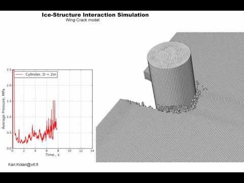 Wing-Crack Model - FEM Simulation of HPZ under ice-structure interaction with vertical structure