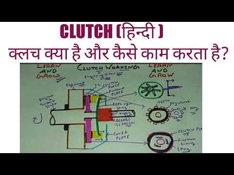 CLUTCH (WORKING & PARTS) (हिन्दी )! LEARN AND GROW thumbnail