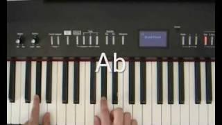 Backstreet Boys - Straight through my heart Piano Tutorial.wmv