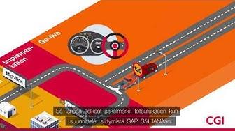 SAP S/4HANA roadmap – tiekartta SAP S/4HANAan