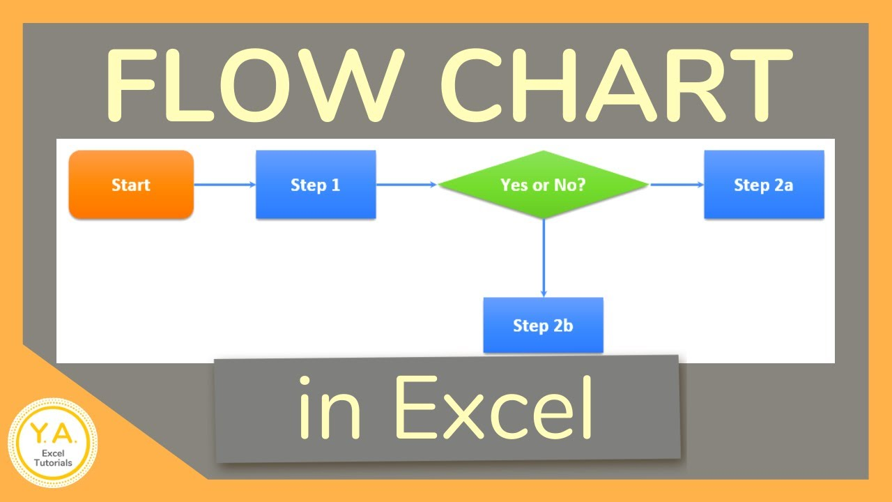 How To Make A Flow Chart In Excel Tutorial Youtube