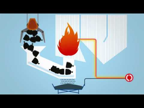 How our SELCHP district heating scheme works