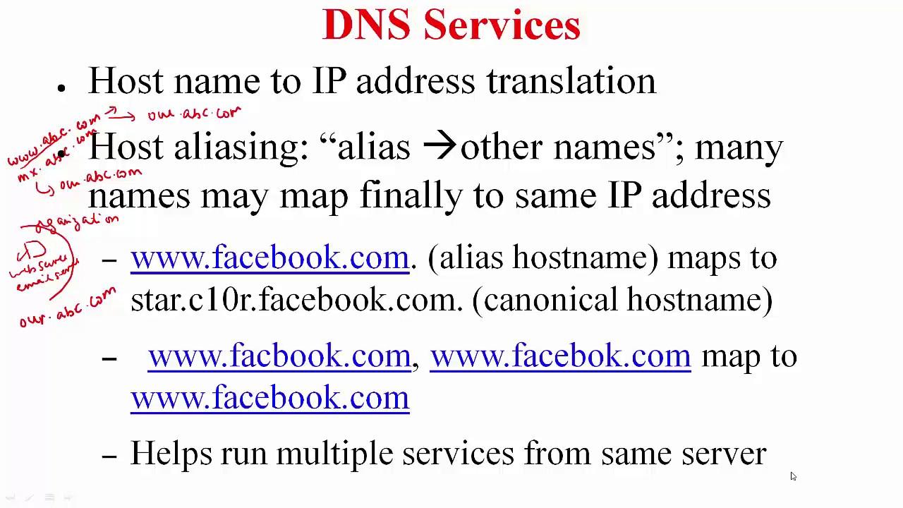 DNS Architecture Part  1