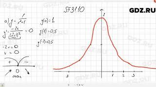 № 31.10 - Алгебра 10-11 класс Мордкович