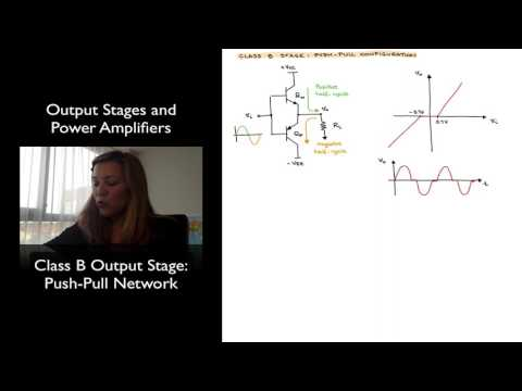 Class B Output Stage: Push-Pull Network